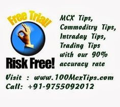 At MCX India, Commodities Opening Market Prices – As on 15 Oct 2013 By www.100mcxtipsblog.blogspot.in