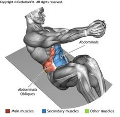 ABDOMINALS -  DUMBBELL RUSSIAN TWIST