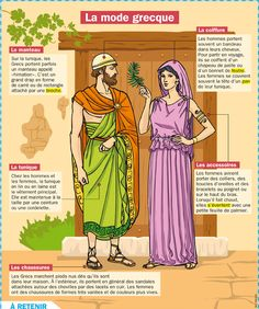 Science infographic and charts La mode grecque Infographic Description La mode grecque - Infographic Source - How To Speak French, Learn French, Ancient Greek Clothing, French Phrases, Teacher Cards, Greek Culture, French Resources, French Language Learning, Mystery Of History