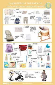 O que e necessario tervpara os primeiros tres meses do bebê!