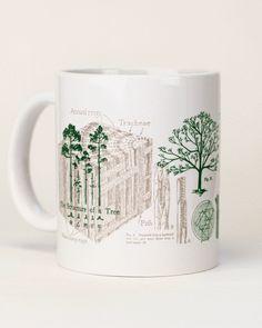 Trees Mug - Cognitive Surplus - 1