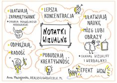 Kurs w formie e-booka: Myślenie wizualne. Train Your Brain, Sketch Notes, Hand Lettering, Bullet Journal, Study, Education, Learning, Medium Hair, Easy Hairstyles