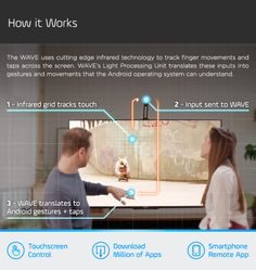 touchjet wave turns tv into a touchscreen tablet indiegogo