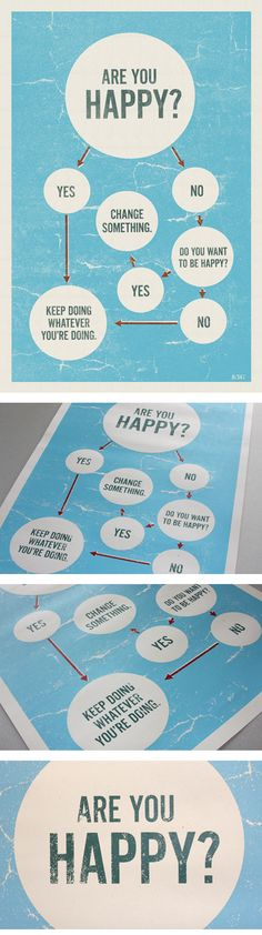 are you happy from moodgadget (via frecklewonder)