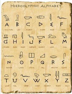modified version of the Hieroglyphic chart from Group. It includes a description of the character.A modified version of the Hieroglyphic chart from Group. It includes a description of the character. Sign Language Alphabet, Alphabet Symbols, Alchemy Symbols, Egyptian Symbols, Ancient Symbols, Ancient Egypt, Egyptian Art, Different Alphabets, Writing