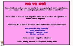 No vs Not via fb @English is fun
