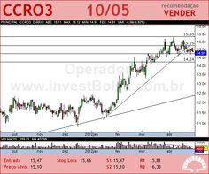 CCR SA - CCRO3 - 10/05/2012