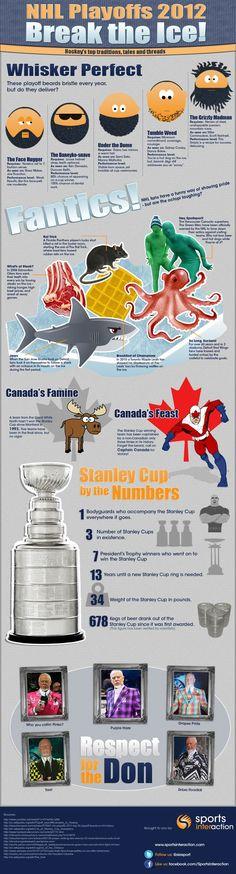 "NHL Playoffs ""Break the Ice"" 2012 Playoffs poster . Caps Hockey, Hockey Games, Hockey Mom, Hockey Players, Ice Hockey, Hockey Stuff, Hockey Season, Just A Game, Pittsburgh Penguins"