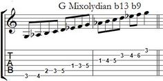 Dominant Chord Part 4 : Learning and using the infamous fifth mode of harmonic minor aka mixolydian b13 b9