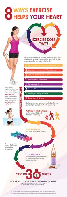 8 Ways Exercise Helps Your Heart [Infographic] - Health Gezgor Health Tips, Health And Wellness, Health And Beauty, Health Fitness, Wellness Fitness, Healthy Heart Tips, American Heart Association, Benefits Of Exercise, Healthy Exercise