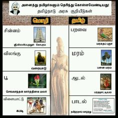 En Nadu Exam Preparation Tips, Old Lanterns, Learn English Speaking, Kids Homework, Alphabet Charts, Tamil Language, Gernal Knowledge, Kolam Designs, Preschool Learning