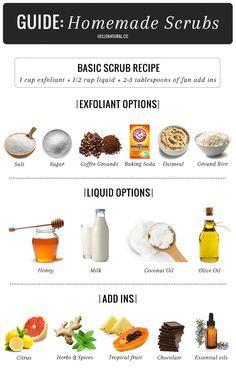 DIY Basic Homemade Scrub Formula (  Endless Variations!) | http://hellonatural.co/homemade-body-scrub-formula/