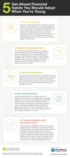 Planning For Retirement  Infographic  Personal Finance