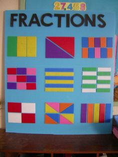 """Fractions   Display pictures and have kids write statements for each """"flag""""  (1/3 is green, 3/6 is blue, etc.)"""
