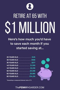 You've seen a retirement savings chart and wonder how you can possibly save enough to quit your job for good? It's a great idea to start investing from an early age — whether it's your company's savings plan, a traditional or Roth IRA or a c Retirement Savings Plan, Investing For Retirement, Investing Money, Retirement Planning, Stock Investing, Savings Chart, Rewards Chart, Goal Charts, Money Book