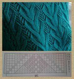 Lace Knitting Stitches, Lace Knitting Patterns, Cable Knitting, Knitting Charts, Easy Knitting, Knitting Designs, Stitch Patterns, Point Mousse, Crochet Chart
