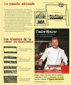 Secretos a la brasa:  Carlos Moreno, chef y propietario del restaurante El día que me quieras, confesó sus preciados secretos.