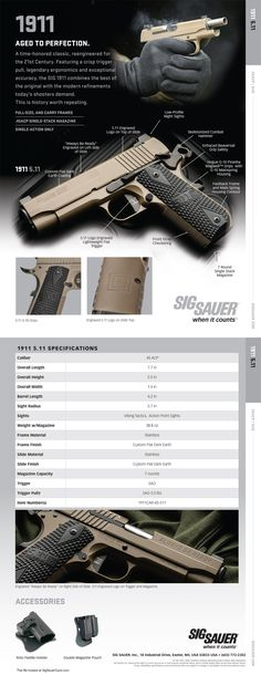 Sig 1911 5.11 Tactical Pistol Sell Sheet
