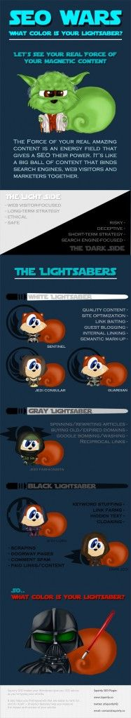 SEO Wars - What color is your LightSaber? [INFOGRAFICA] #starwars #nerd #SEO