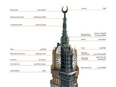 Makkah Clock for the Abraj Al Bait Towers - SL RASCH - Special and Lightweight Structures