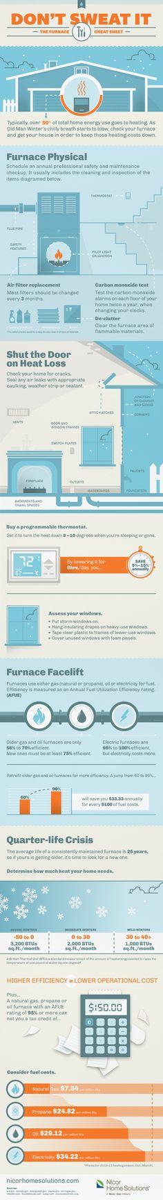 Don't Sweat It: The Furnace Cheat Sheet   #Infographic #Furnace