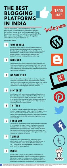 The best blogging platforms in India : Info-graphic