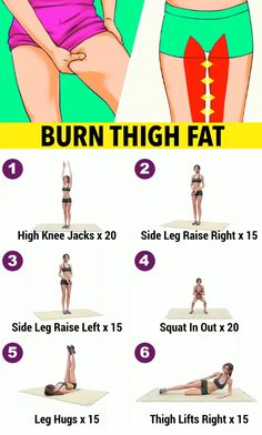 Fitness Workouts, Gym Workout Videos, Gym Workout For Beginners, Abs Workout Routines, Fitness Workout For Women, Workout Schedule, Burn Thigh Fat, Full Body Gym Workout, Workout For Gym