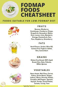 Fodmap Recipes, Diet Recipes, Fodmap Foods, Low Fodmap Food List, Skinny Recipes, Diet Food List, Food Lists, Low Food Map Diet, Fodmap Meal Plan