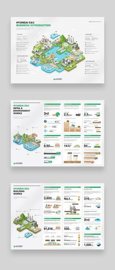 map centered, comment around –Creative Brochure Design Ideas & Templates - Infographic Web Design, Book Design, Layout Design, Creative Design, Pamphlet Design, Leaflet Design, Leaflet Map, Design Brochure, Brochure Layout