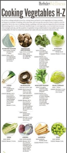 PART II: How to Cook Vegetables the Healthy Way: H-Z #organic #healthyeating #foodie