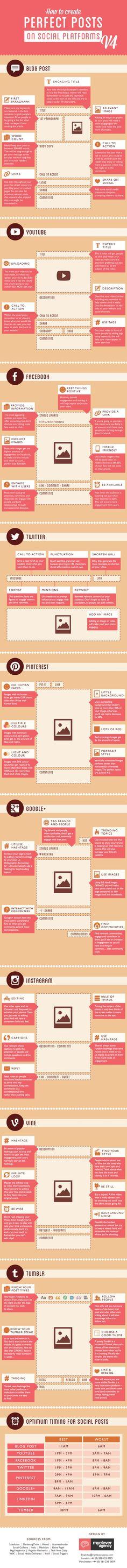 The Art of Creating Perfect Social Media Posts - infographic | #TheMarketingTechAlert