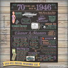 70th Birthday 1946 Chalkboard Poster -- A fun birthday poster filled with facts, events, and tidbits from 1946. Makes an excellent gift or party