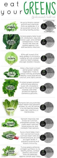 Eat your greens.