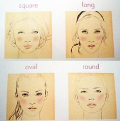 Blush according to face shape.