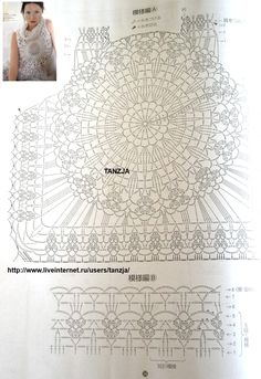 Irish lace, crochet, crochet patterns, clothing and decorations for the house, crocheted. Crochet Yoke, Crochet Collar, Crochet Blouse, Crochet Chart, Crochet Stitches, Crochet Bikini, Crochet Patterns, Crochet Woman, Irish Lace