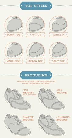 ... shoe toe styles and brogueingMore Visual Glossaries (for Him)   Backpacks   Belts   Bowties   Brogues   Chain Types   Dress Shirt Collars   Cowboy  Hats ... 2c68bbc4ca88