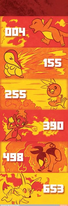 i think they are all starters but i know for a fact they are all fire type