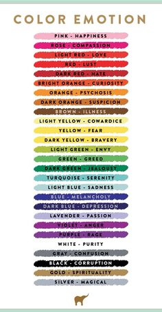 Symbolic meanings of colors