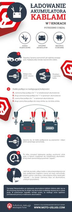 Jak ładować akumulator kablami? Infografika Moto Car, Survival Supplies, Car Brands, Honda Accord, Good To Know, Cars And Motorcycles, Audi, Life Hacks, Projects To Try