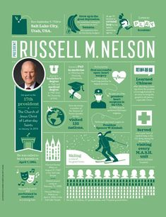 Facts about President Russell M. Nelson, President of the Church of Jesus Christ of Latter-day Saints  #LDS #infographic #LDSconf  (accurate as of February 2018)