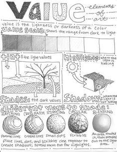 Element of Art (Value) Worksheet: Middle School or High School Art Activity Art Education Projects, High School Art Projects, Art Education Lessons, Elements And Principles, Elements Of Art, Middle School Art, Art School, Art Doodle, 7 Arts