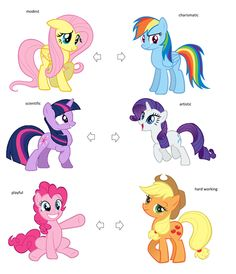 The Mane 6 Compliment Each Other Well