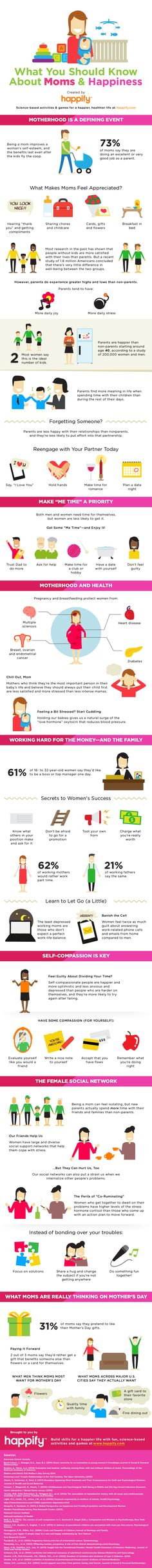 What You Should Know About Mom and Happiness