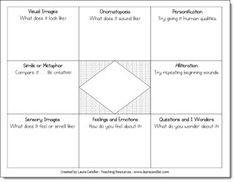 Poetry Brainstorming Graphic Organizer (free from Laura Candler) figurative language Teaching Poetry, Teaching Language Arts, Writing Poetry, Teaching Writing, Student Teaching, Poetry Unit, Teaching Resources, Teaching Ideas, Writing Rubrics