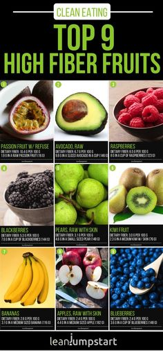 Top 26 high fiber fruits you should be eating Increase your roughage intake with the top 9 fiber rich fruits, that benefit your digestive system, boost your metabolism & provide a long satiety. Fiber Rich Fruits, Fiber Rich Foods, High Fiber Foods, High Fiber Recipes, High Fiber Snacks, Fruits With High Fiber, High Fiber Breakfast, Ginger Ale, Fruit Diet