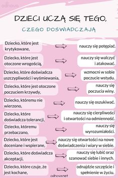 Pin by Rebzda on Pomyśl Future Mom, Everything And Nothing, Good Advice, Kids And Parenting, Good To Know, Life Lessons, Fun Facts, Preschool, Baby