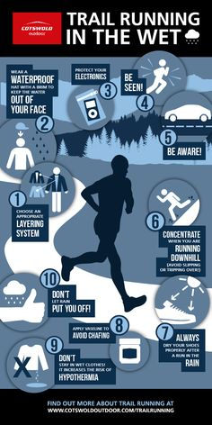 Our top 10 tips for Trial Running in the wet
