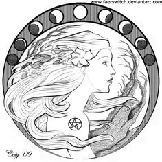 Pagan Goddess phases of the moon tattoo, i've been trying to find a string of moon phases for a tattoo i'm planning and i really like the string of this one
