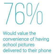 Consumers want convenience Consumer Survey, School Pictures, Insight, School Photos, School Pics