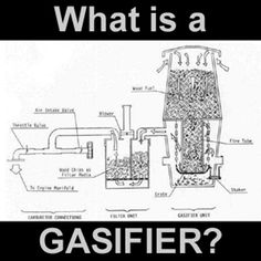 What Is A Gasifier...http://diy-alternative-energy.com/what-is-a-gasifier/